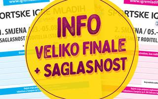 Informacije o finalnom takmičenju i saglasnost roditelja/staratelja - Sarajevo 03.08. - 07.08.2019.